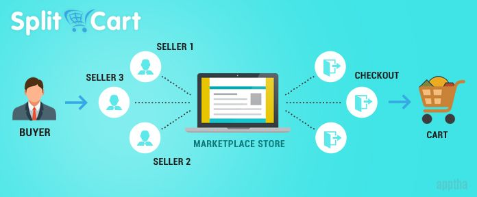 Split Cart #Magento #extension from @Apptha is a perfect solution to marketplace admin for simpler order processing.