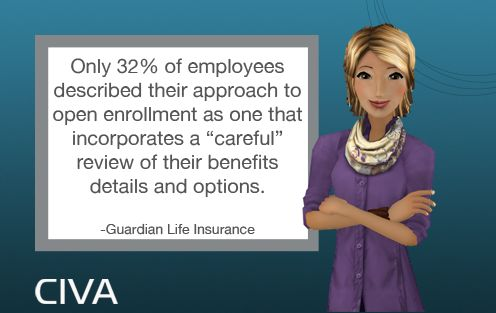 "Only 32% of employees described their approach to #openenrollment  as one that incorporates a ""careful"" review of their #benefits details and options. -Guardian Life Insurance  #CodeBaby #CareFirst #Guardian"