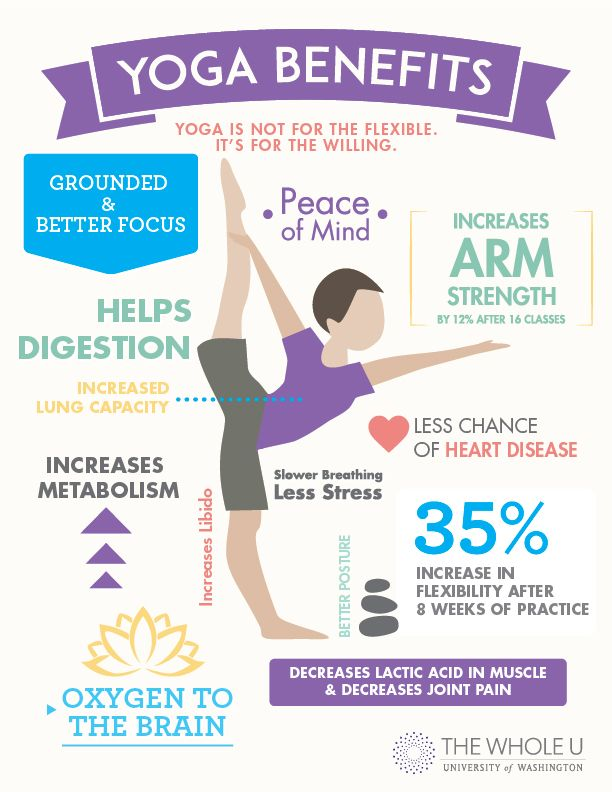 Yogi's choice: Top 10 Ways to Participate in Yoga Month #Yoga [ GroovyBeets.com ]