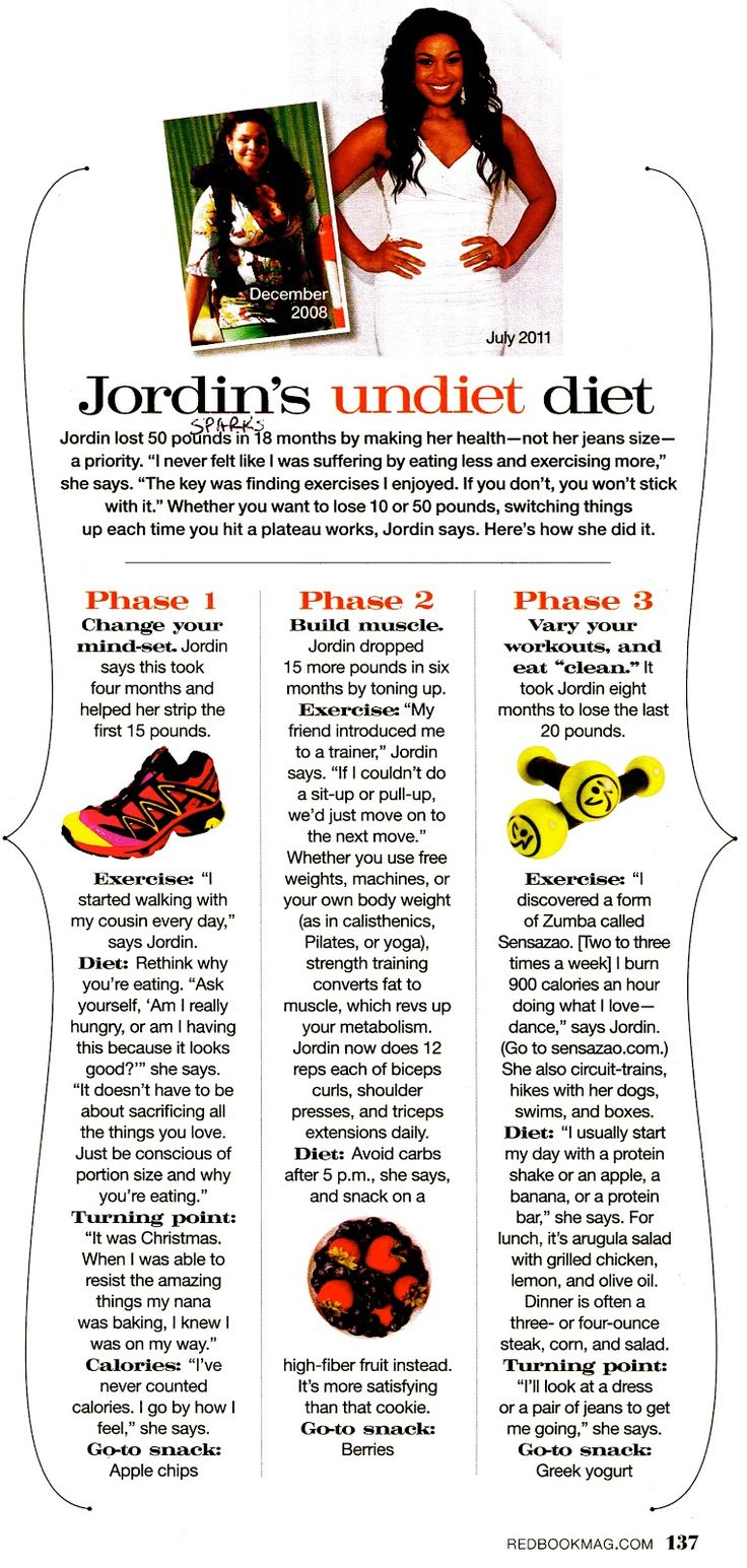 Jordin Sparks' Healthy Routine | AllTogetherChanin