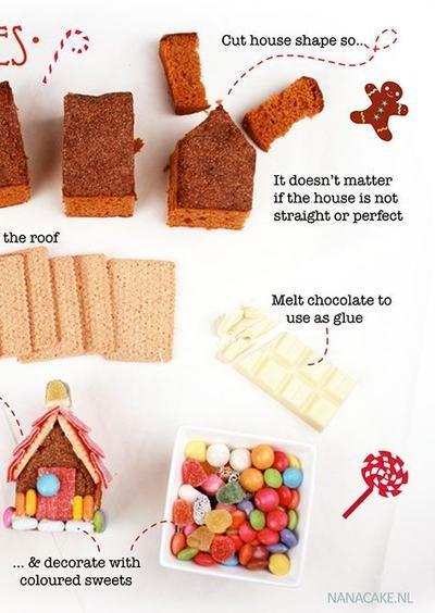 Bekijk de foto van Susanneha met als titel snoephuisje mmm lekker en andere inspirerende plaatjes op Welke.nl.