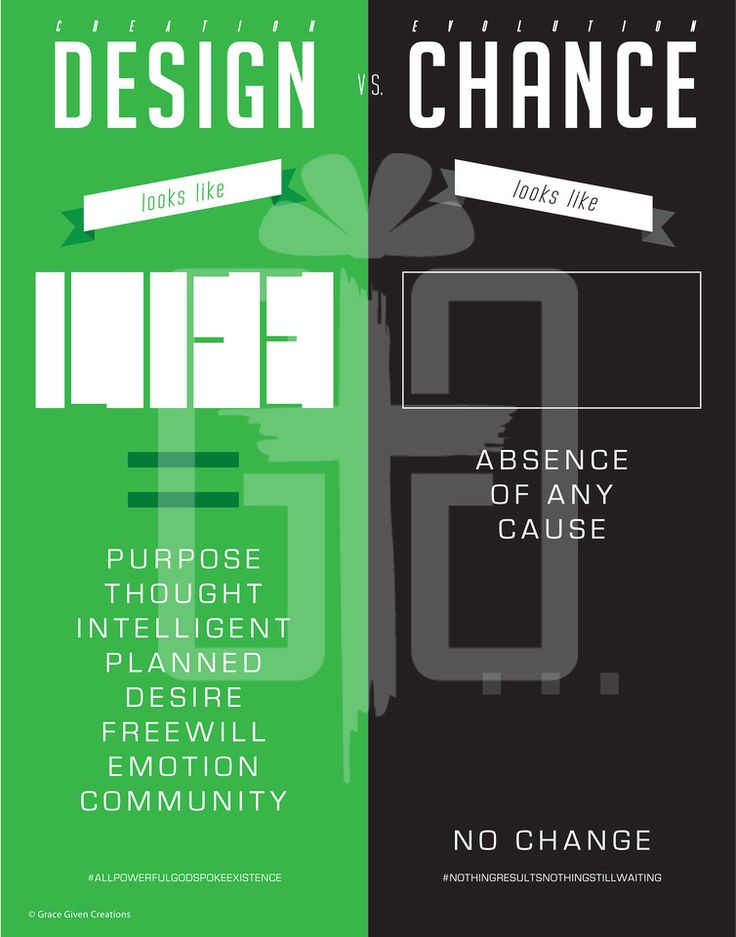 The Design of Creation vs. The Chance of Evolution Poster www.gracegiven.com