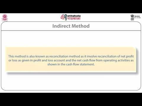 NRK ACADEMY: ACCOUNTING AND FINANCIAL ANALYSIS- CASH FLOW STATE...