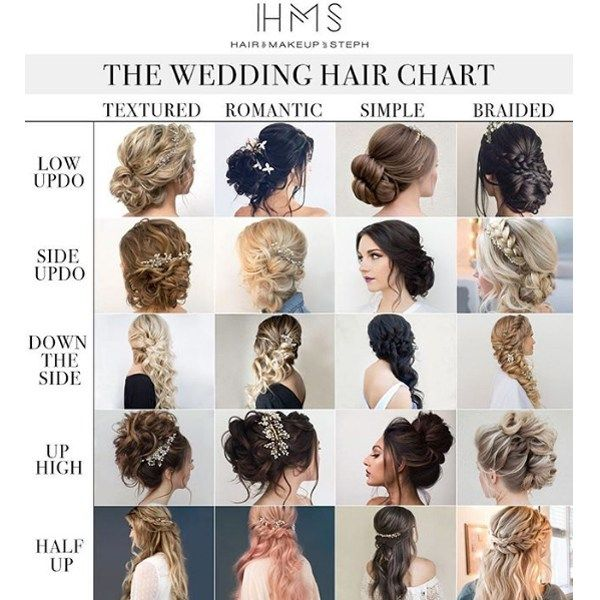 Bridal Stylists This Chart Will Make Consultations So Much Easier Hairdo Wedding Hair Chart Bridesmaid Hair Side