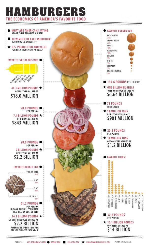 гамбургер макдональдс рецепт - Поиск в Google
