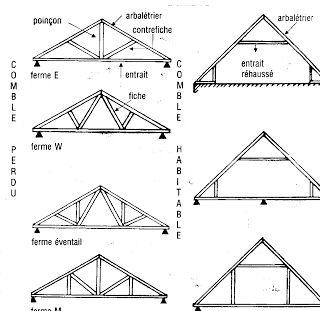 Systèmes constructifs des Charpentes | GENIE CIVIL,charpentes,assemblages,cours batiment,plan ...
