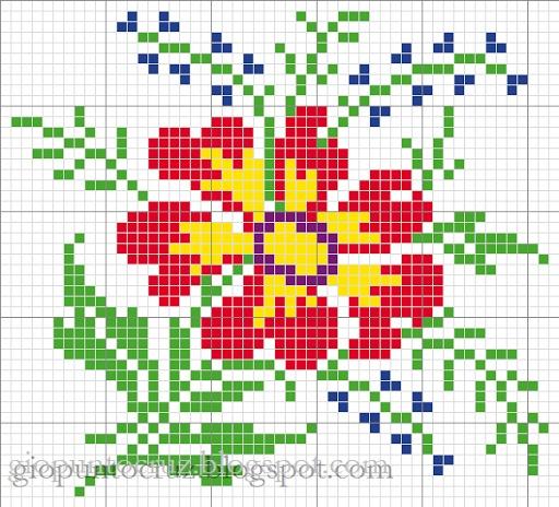 Blume Vorlage / Flower pattern
