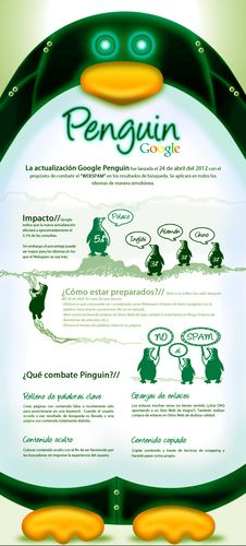 Google Penguin Updates in detail By EBriks Infotech : EBriks Infotech Provides a Important Message For You ABout Google Penguin Updates in details,We Provides The Correct and Unique Information About This Share With Us Friends If You Want To More Information About This Then Visit http://www.ebriks.com | psudhir20 I am so tired of Penguin and Panda updates. Aren't you? No SEO Forever - A Bestselling book on Amazon. http://getaccess.me/no-seo-forever-pinterest