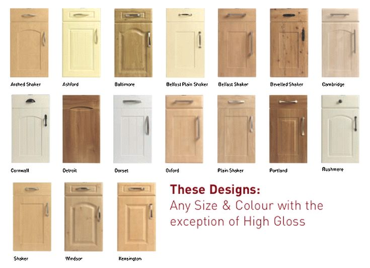 cheap kitchen doors