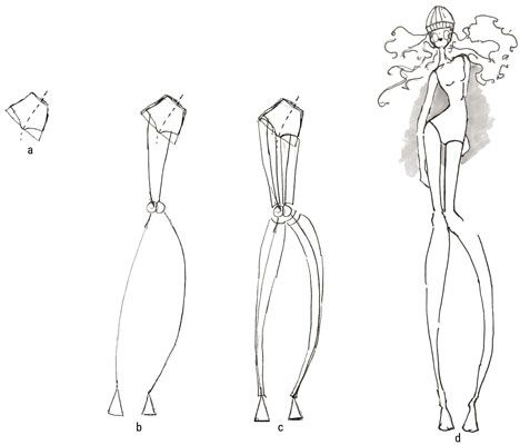 How to Draw Fashion-Ready Legs - For Dummies 1