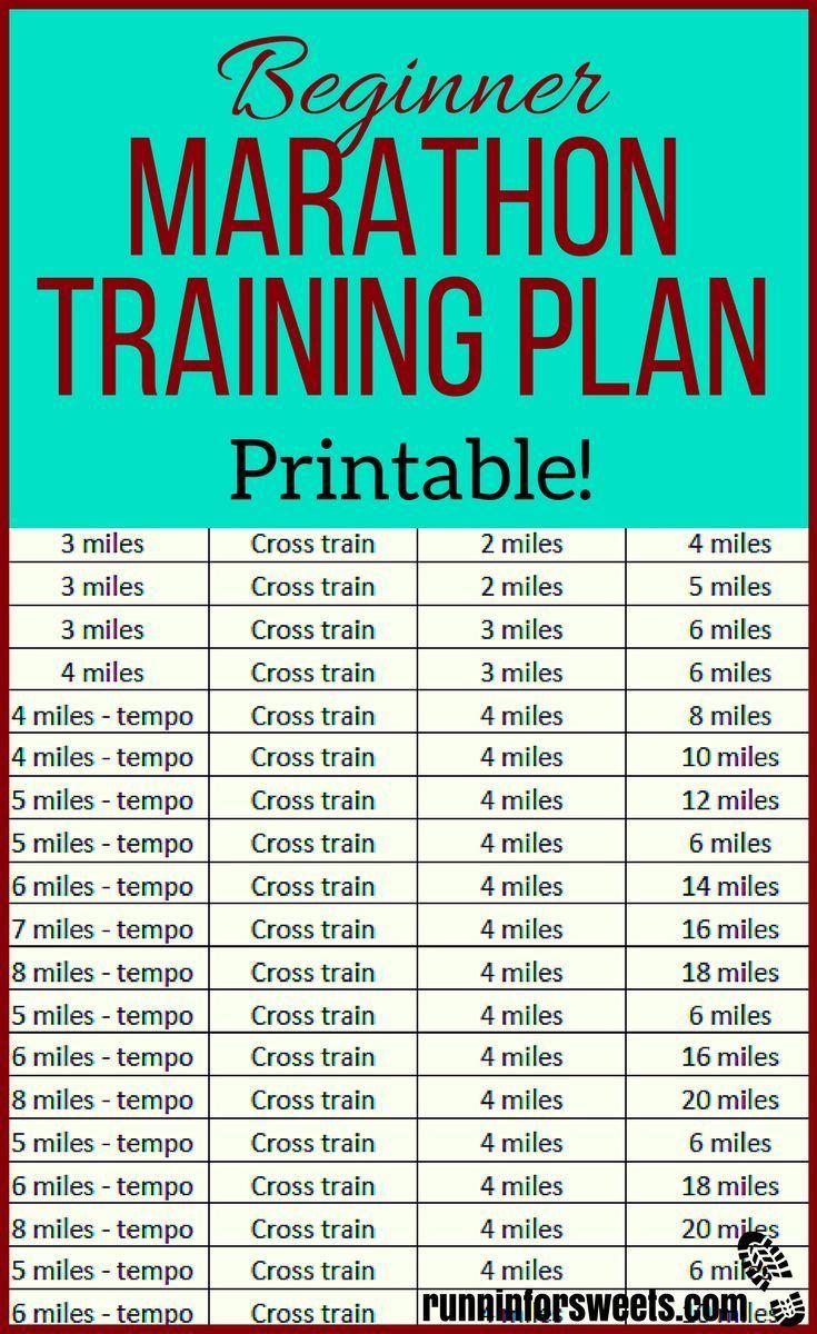 Marathon The Ultimate Training Guide Pdf