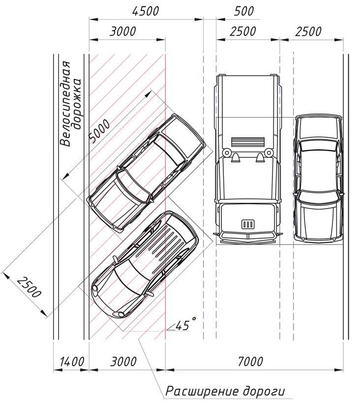 Картинки по запросу размеры парковочных мест Parking