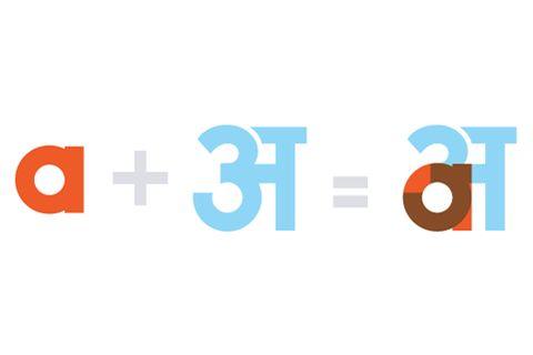 """(Alvin Kherraz). Anglais et Hindi Font :"""" the hinglish project""""  Encouragé par le ministère du tourisme indien, le projet """"Hinglish"""" a pour objectif de démystifier les caractères hindis en les rendant plus accessibles. Pour ce faire, une police spéciale a été conçue, fusionnant de manière distincte caractères devanagris et latins. Ce système nous donne ainsi automatiquement accès à une transcription phonétique.  http://etapes.com/anglais-et-hindi-font"""