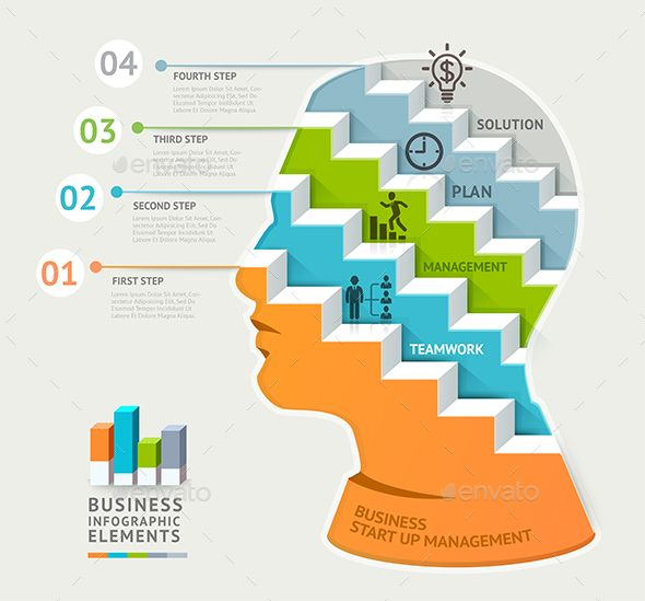 Businessman Head Thinking Concept Infographic Template PSD, Vector EPS, AI…