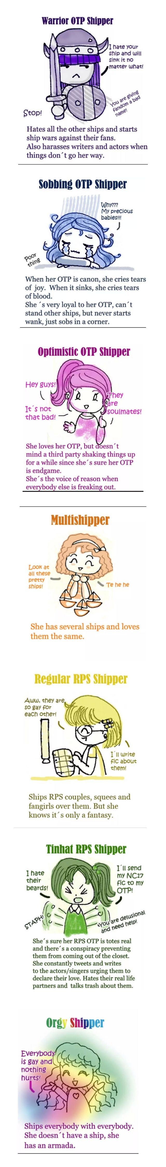The different types of shipper - I'm optimistic / multi / regular.  Please DON'T comment your own, just repin it & write your own.