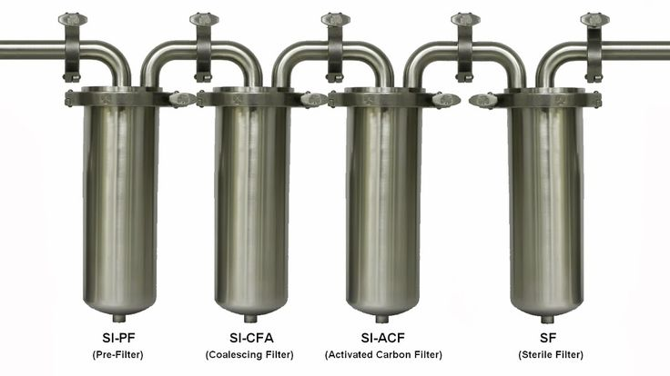 Sanitary Industrial Filters for compressed air and gas applications. Shown is a typical application with three Sanitary Industrial Filters combined with a Sterile Filter.Scrapbook Photos