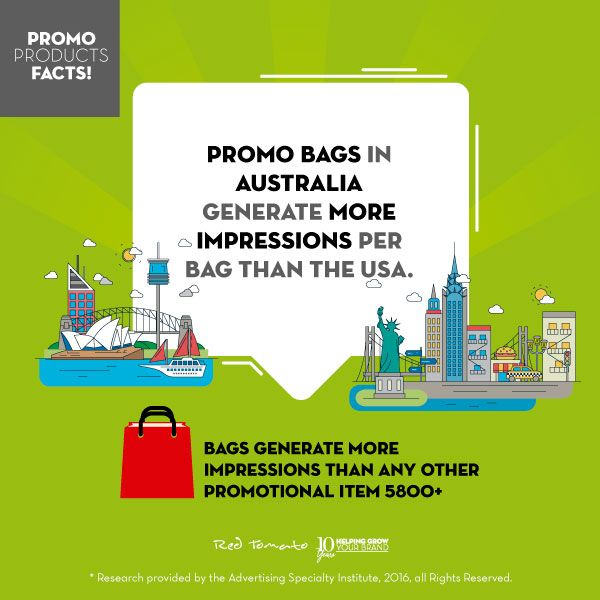 promo bags in australia generate more impressions per bag that the usa