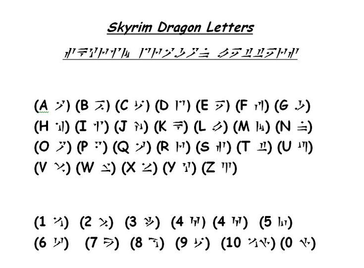 Is there a podcast where I can learn the dragon laguage ...
