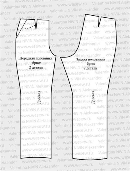Выкройки на мужские рабочие брюки
