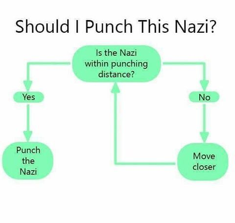 essay punch