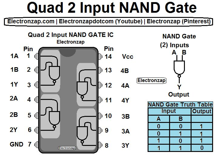 Quad 2 Input Nand Gate Diagram  Some Integrated Circuits