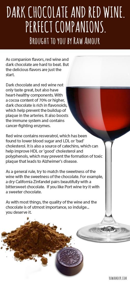 Paring red wine with dark chocolate - the perfect companions.