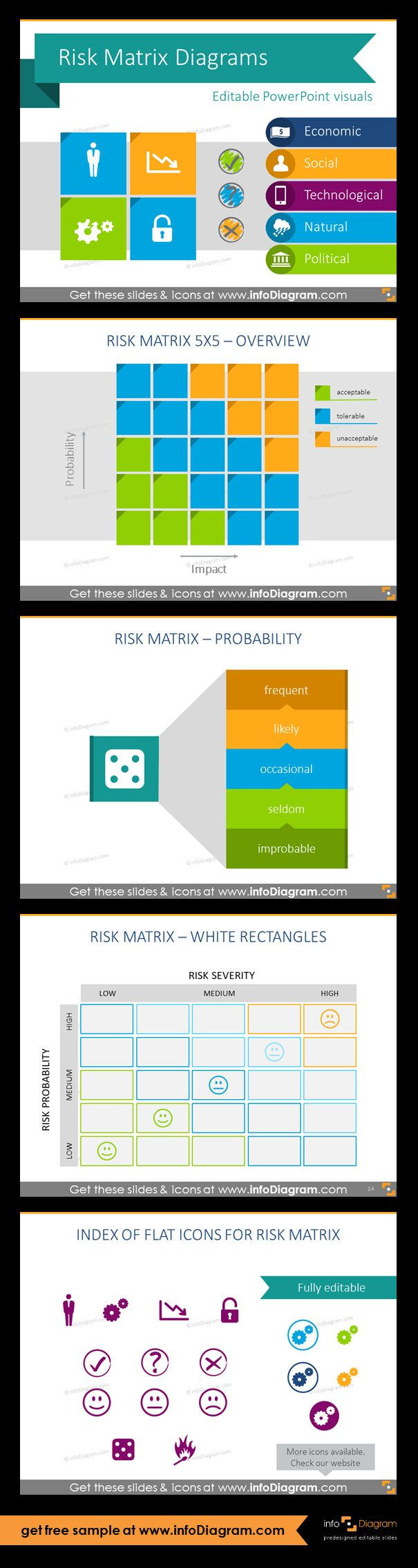 13 matrix PPT slide layouts for expressing Risk levels in two dimensions. This pre-designed PowerPoint visuals can be used to illustrate risk estimation by severity and probability levels. 5x5 matrix overview; types of probability chart; risk matrix - white rectangles version; flat icons set. These diagrams become an indispensable assistant for everybody who wants to visualize levels and kinds of risk.