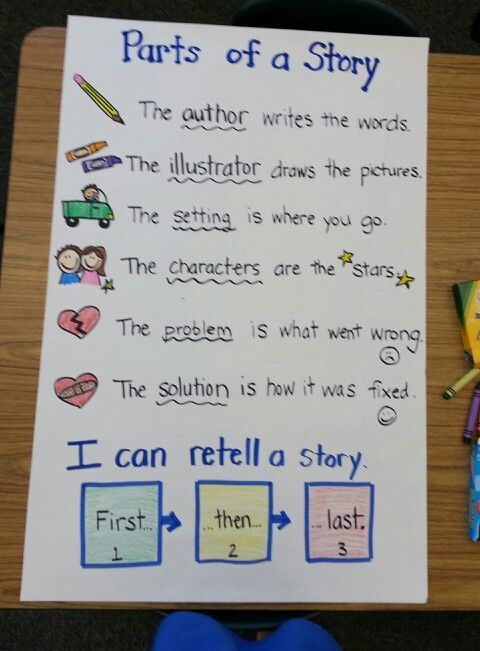 story elements anchor chart - Saferbrowser Yahoo Image Search Results