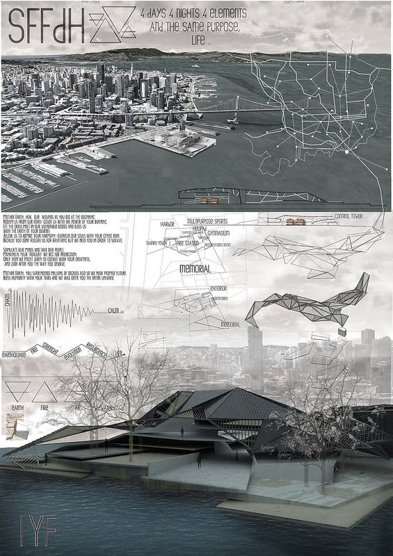 Good concept Board. Very visual and much rendering.