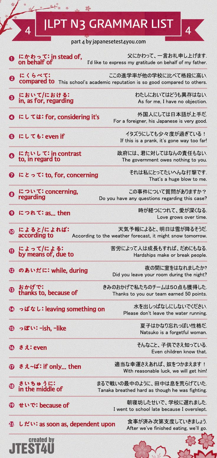 JLPT N3 grammar list part 4. -- Japan, Japanese words, vocabulary, learning different languages, infographic, sentence examples, verbs, phrases, everyday communication