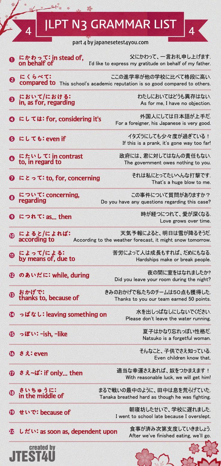JLPT N3 grammar list part 4: http://japanesetest4you.com/jlpt-n3-grammar-list/