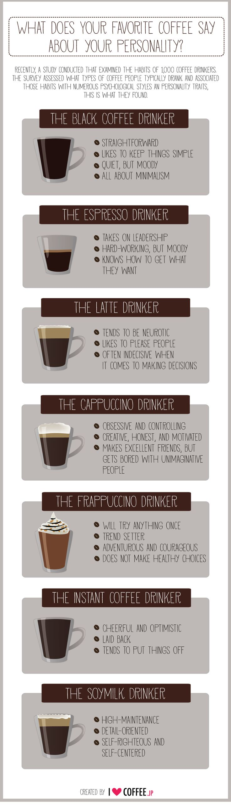 A study shows that your favorite coffee drink can reflect your personality. Do you agree? #crazycatcoffee