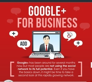 Google+ For Business Infographic - Chris Brogan / Blueglass take on promoting Google Plus