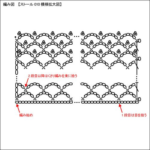 ストール(ネット編み)の無料編み図の無料編み図