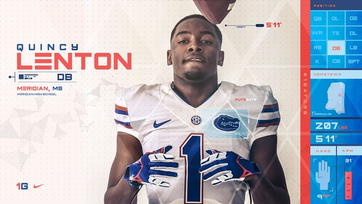Graphics package produced for 2016 National Signing Day for the University of…