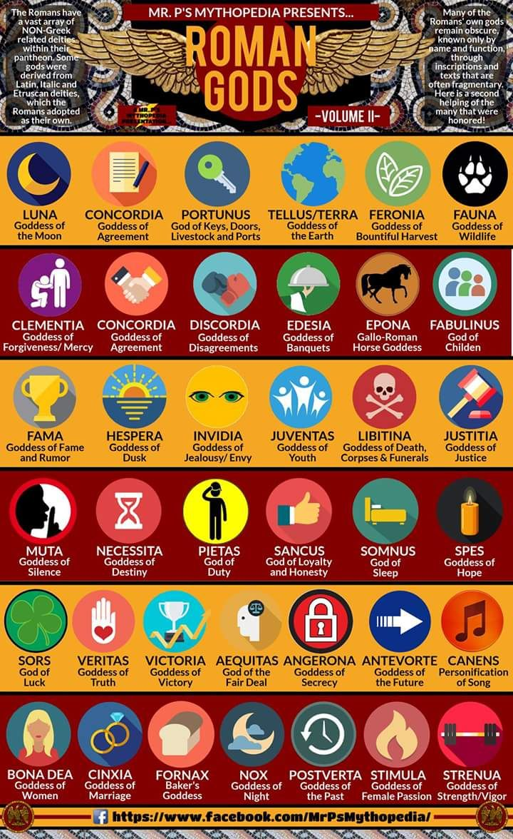 Chart 2 of Roman gods  | Greco-Roman Mythology in 2019 | Roman