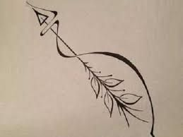 Image result for arrow wrist tattoos