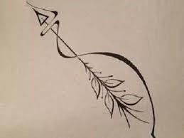 Image result for arrow wrist tattoos
