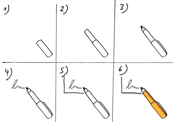Unterschrift Zeichnen Handlettering Zitate Flipchart Gestalten