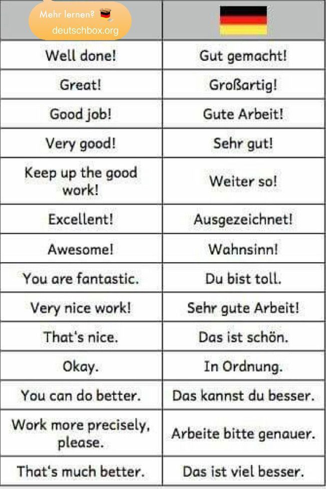 190 best Deutsch images on Pinterest German language, Learn german