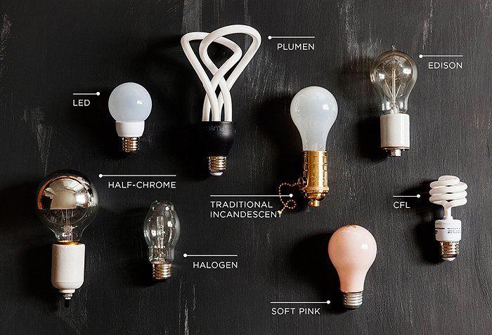 Spring Refresh #13: Lighting Ideas -- One Kings Lane