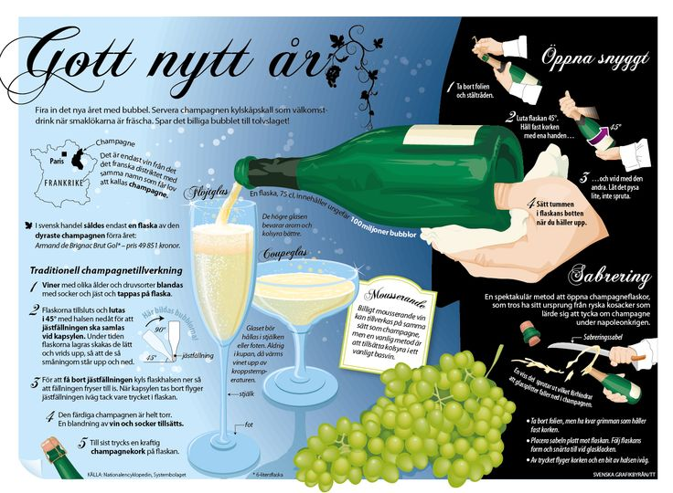 Happy new year - A graphic about champagne.