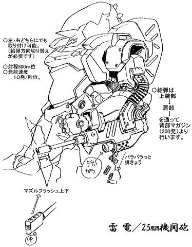 メカ設定解説「雷電」25mm機関砲