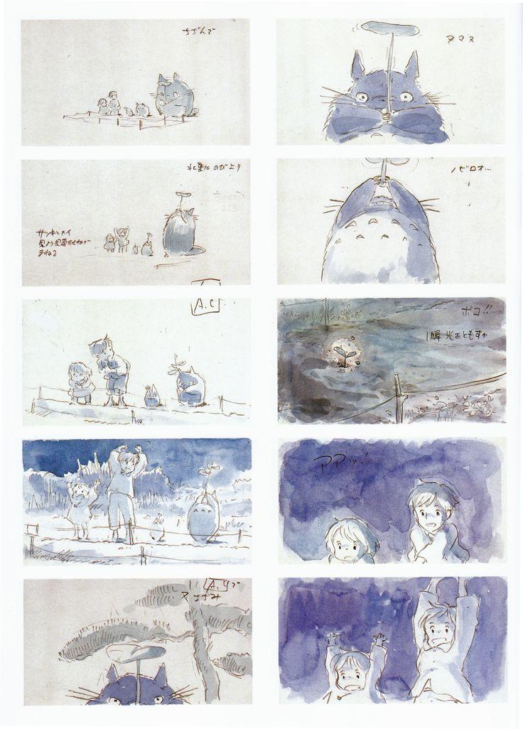 My Neighbor Totoro | Hayao Miyazaki | Studio Ghibli / Kusakabe Satsuki, Kusakabe Mei, and Totoro