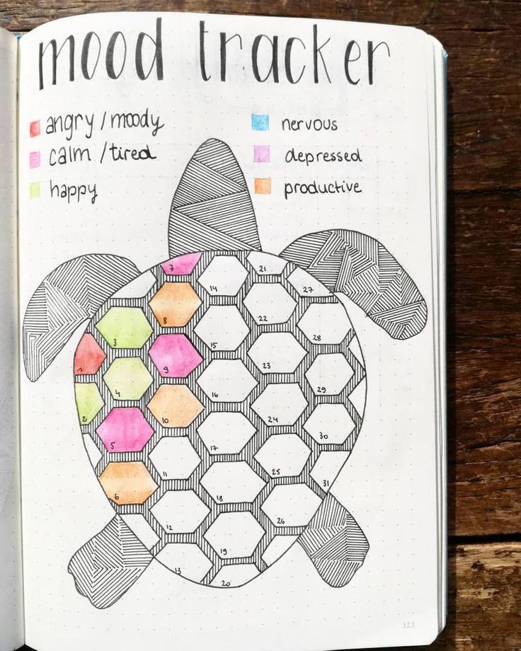 Image result for bullet journal mood tracker ideas