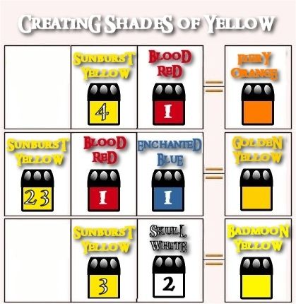 Mixing the entire citadel color line with just a few colors - Painting Tutorials - The Bolter and Chainsword