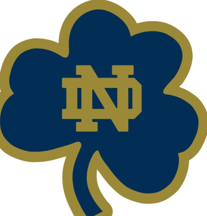 Notre Dame Christmas Gifts