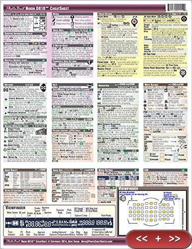 Nikon D810 CheatSheet. #Nikon #D810 #NikonD810