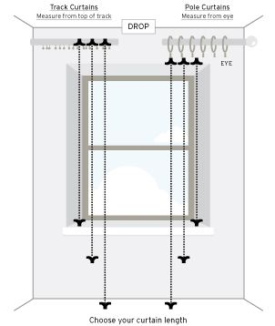 25 best ideas about curtain length on pinterest window curtains window rods and hanging. Black Bedroom Furniture Sets. Home Design Ideas