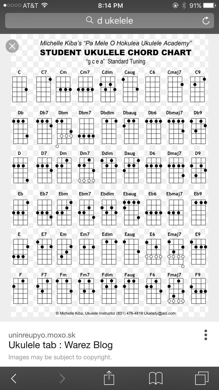 43 best ukulele images on pinterest charts bridges and cartoons ukulele tuning ukulele chords crossword crossword puzzles hexwebz Choice Image
